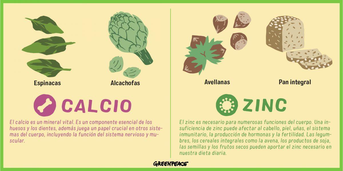 Alimentos con calcio y zinc