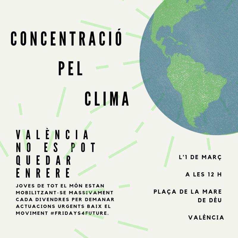 Concentració per clima València